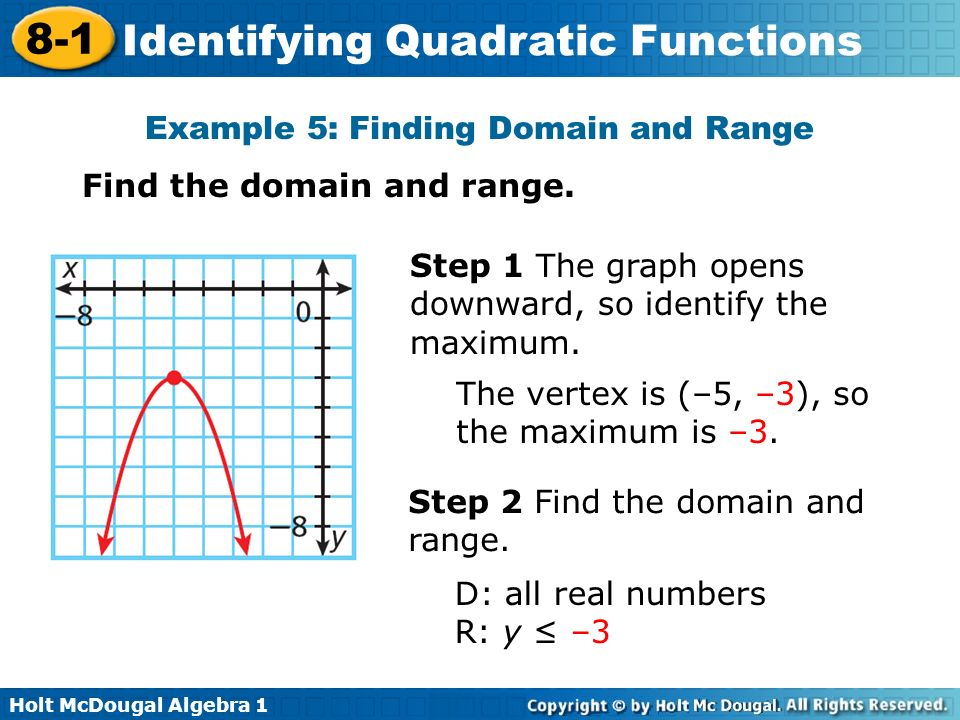 Domain and range of a quadratic function worksheet
