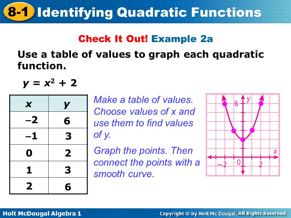 Objectives identify quadratic functions and determine for X and y table of values