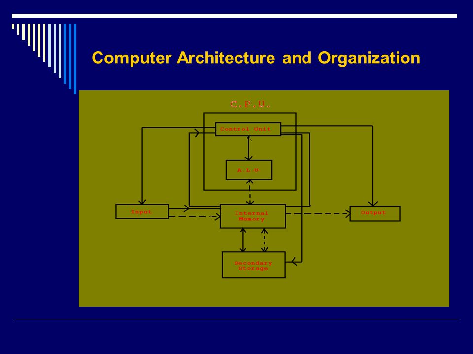 role of computer in organization and The role of digital forensics within a corporate organization  • computer forensics  forensics role in an organization 18.