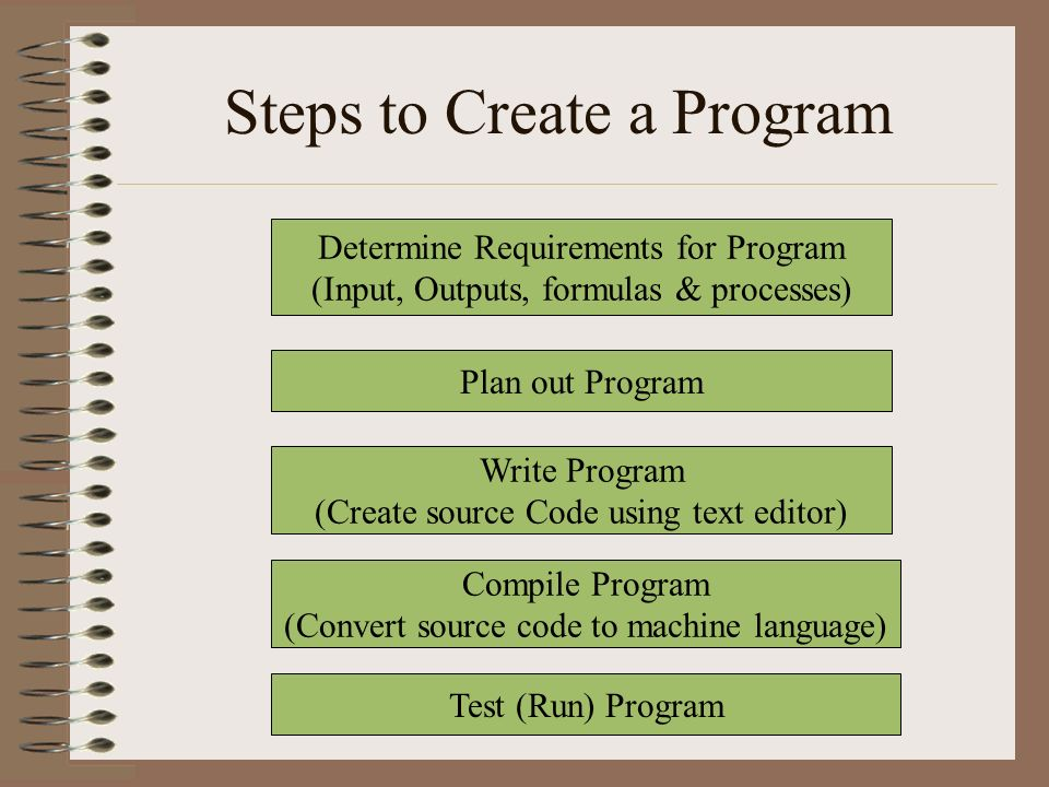 Agenda what is computer programming the programming for Create a program online
