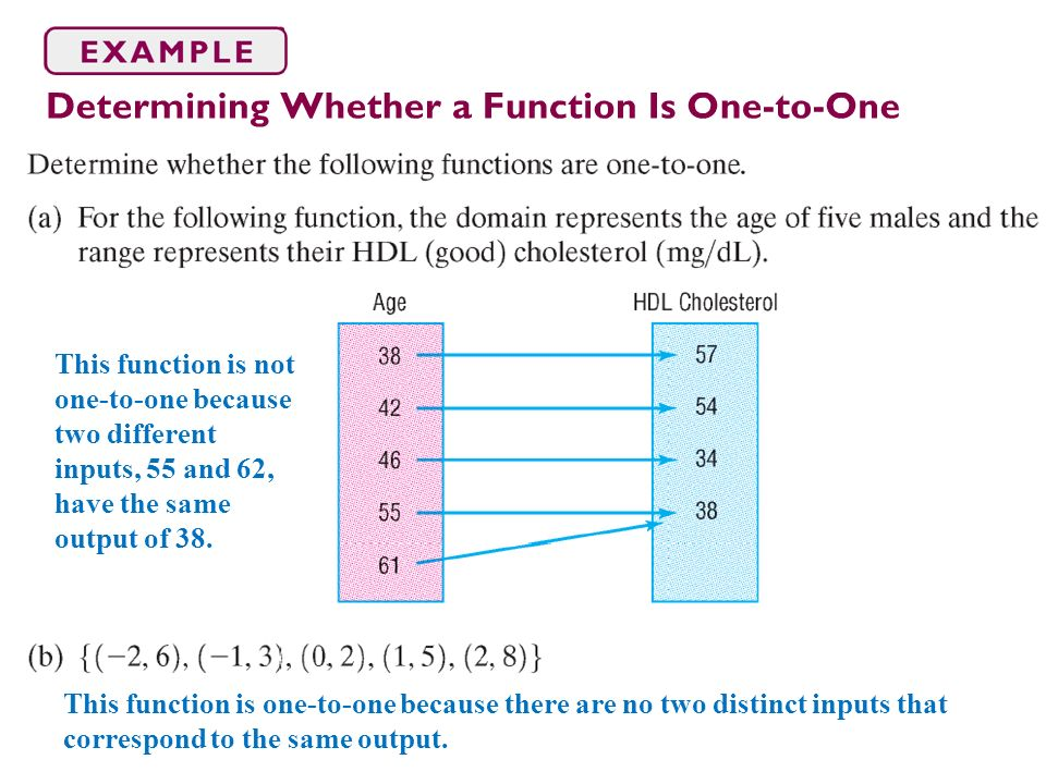 This function is not one-to-one because two different inputs, 55 and 62, have the same output of 38.