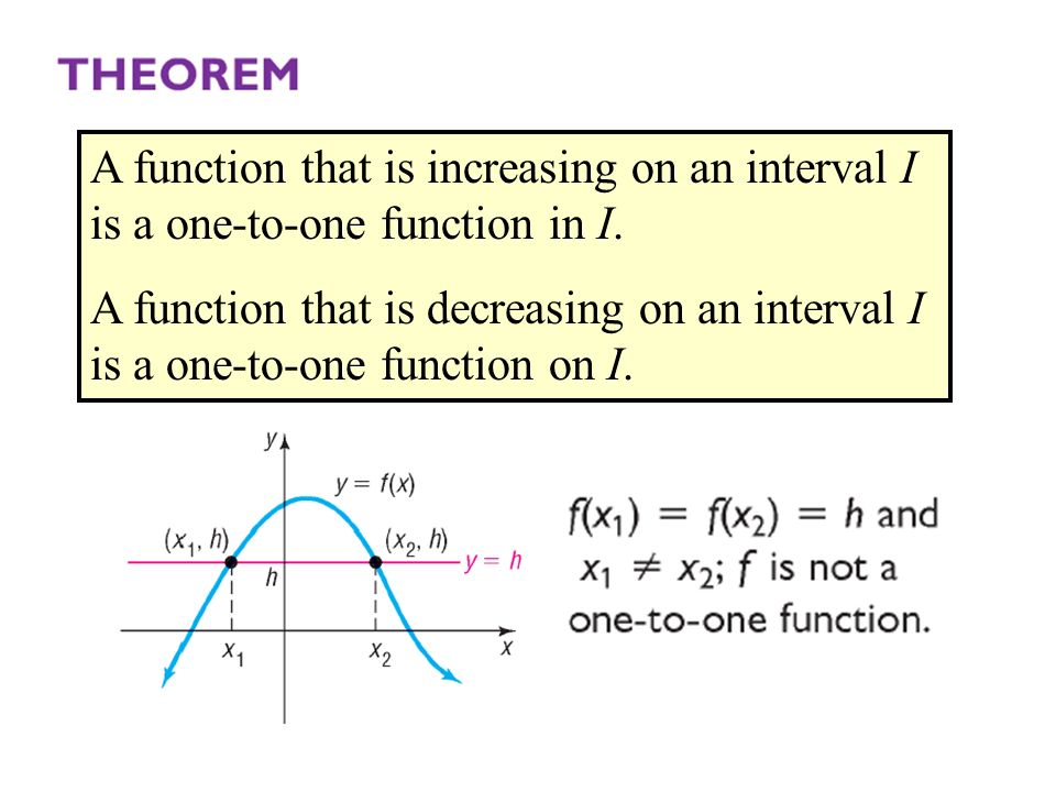 A function that is increasing on an interval I is a one-to-one function in I.