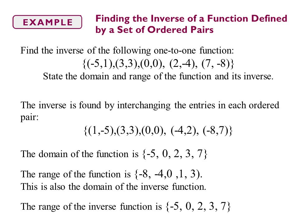 State the domain and range of the function and its inverse.
