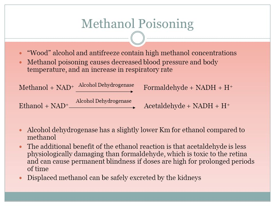 how to fix methanol poisoning