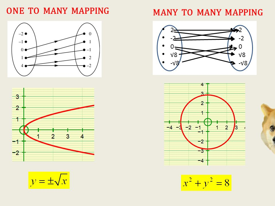 ebook representation theory chapter 1 of