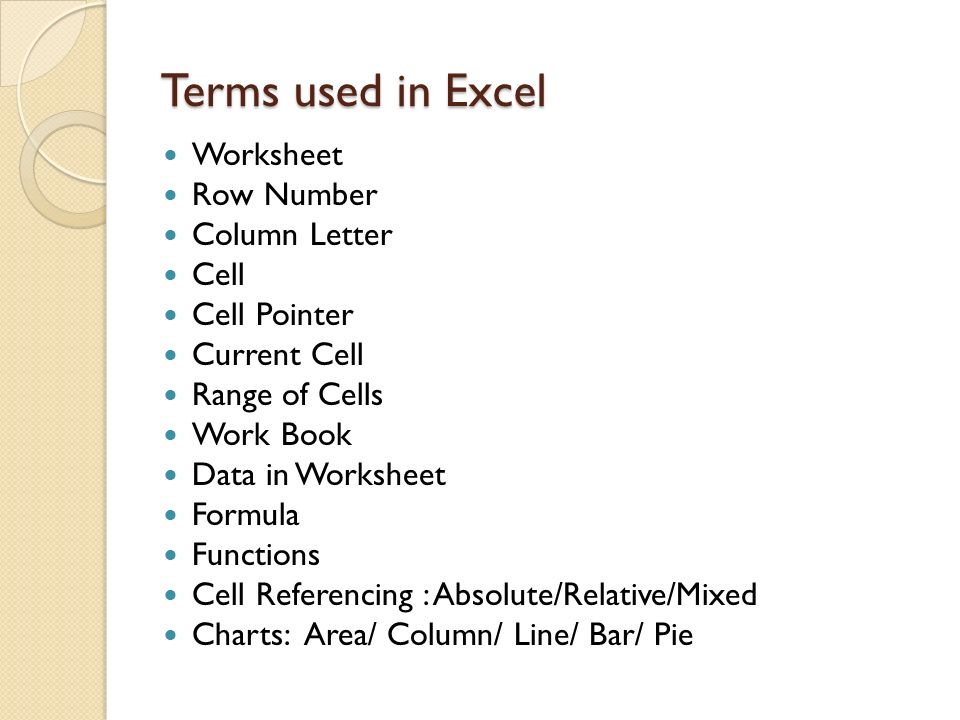 Terms used in Excel Worksheet Row Number Column Letter Cell
