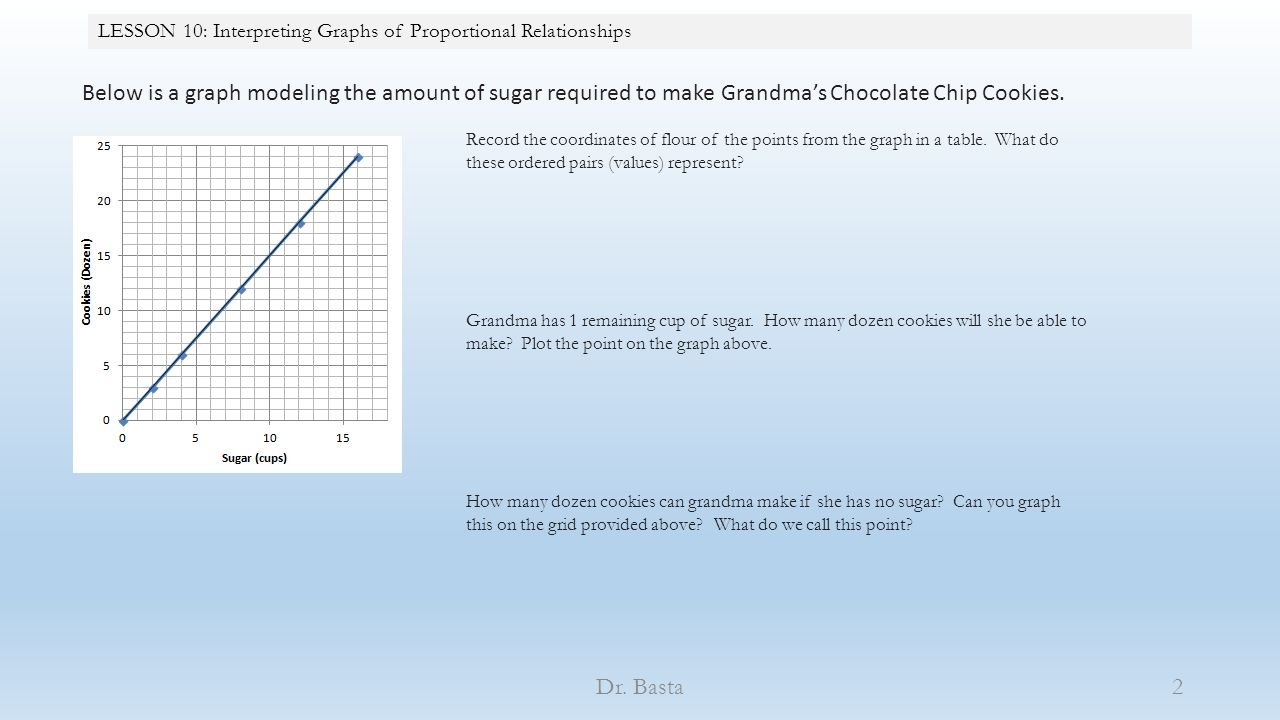 Worksheet Proportional And Nonproportional Relationships Worksheet