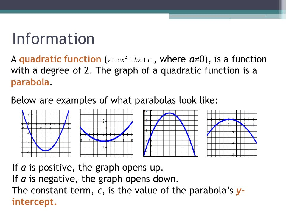 how to draw graph of quadratic function