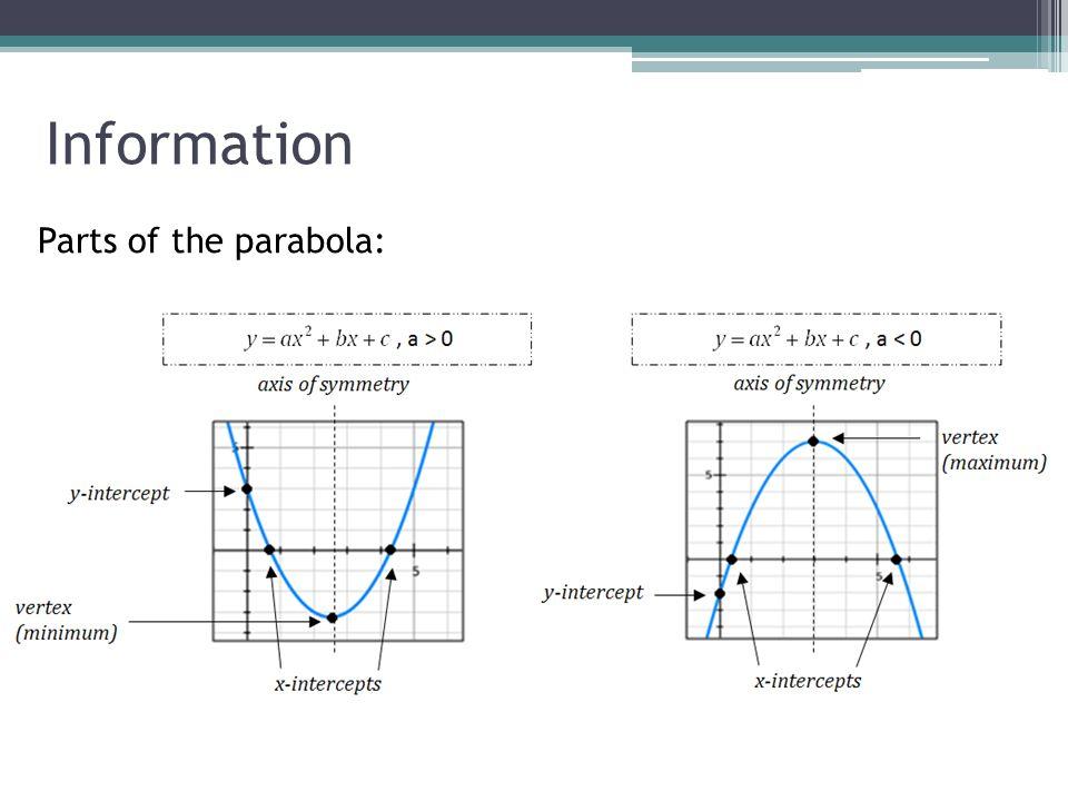 Characteristics of Quadratic Functions - ppt video online ...