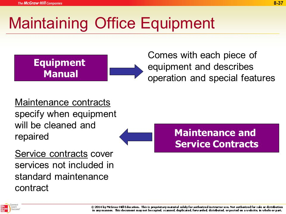 Maintaining Office Equipment