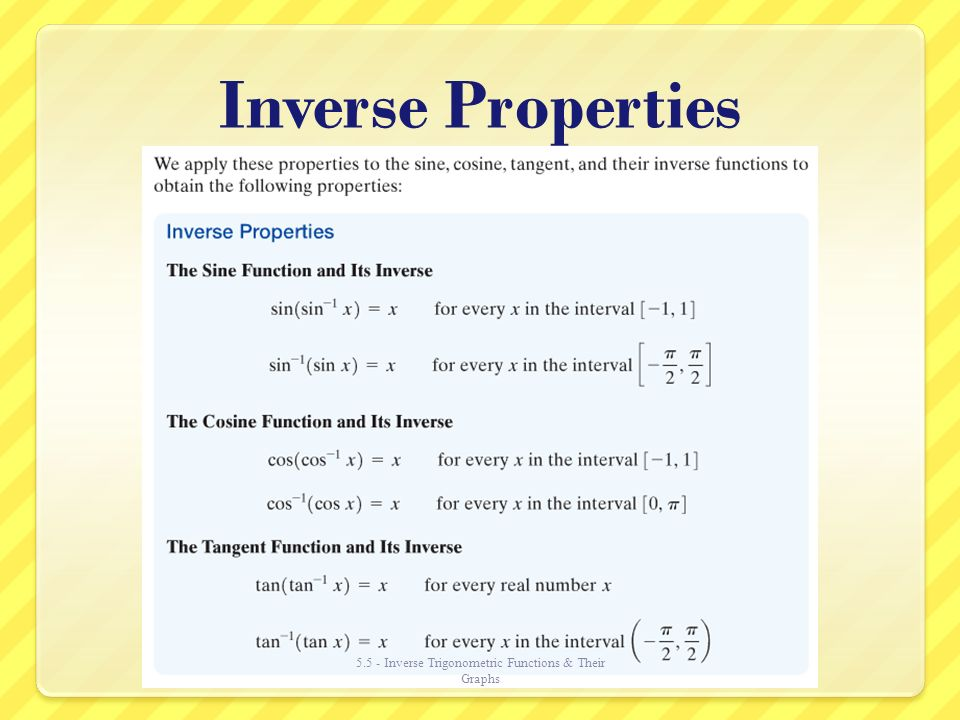 properties of a function and its inverse relationship