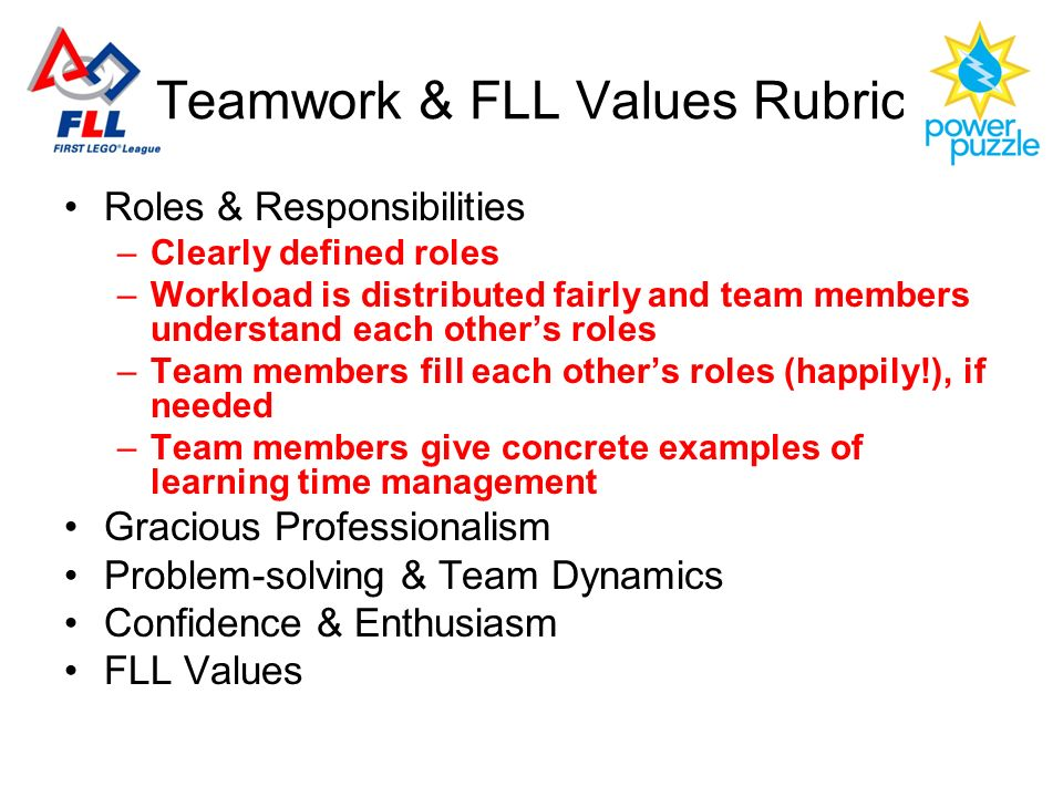 teamwork value rubrick The utility of the value rubrics is to position learning at all undergraduate levels within a basic framework of expectations such small group teamwork rubricdocx.