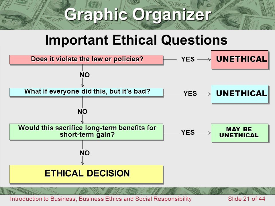 Graphic Organizer Graphic Organizer Important Ethical Questions