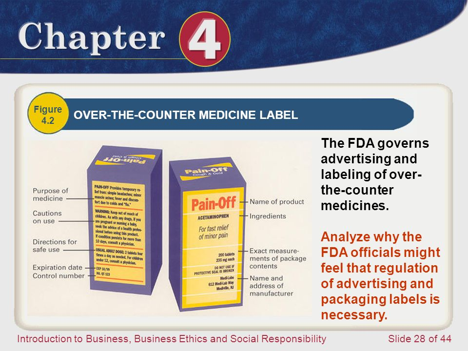 Figure 4.2. OVER-THE-COUNTER MEDICINE LABEL. The FDA governs advertising and labeling of over-the-counter medicines.