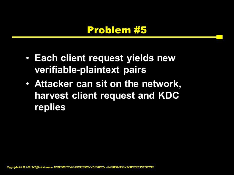 Problem #5 Each client request yields new verifiable-plaintext pairs.