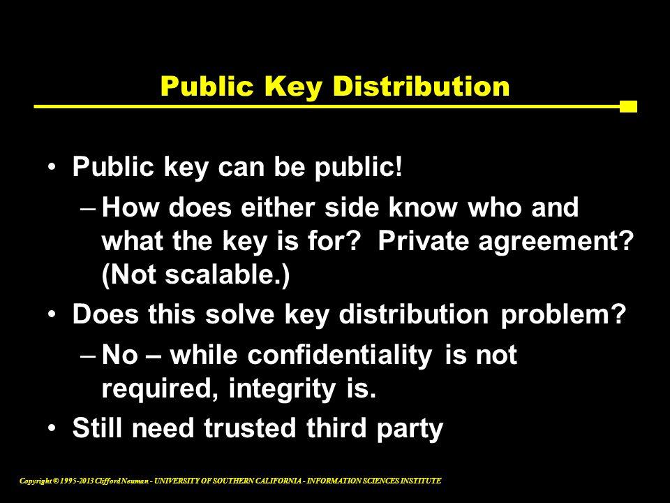 Public Key Distribution