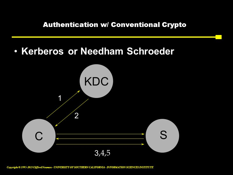 Authentication w/ Conventional Crypto