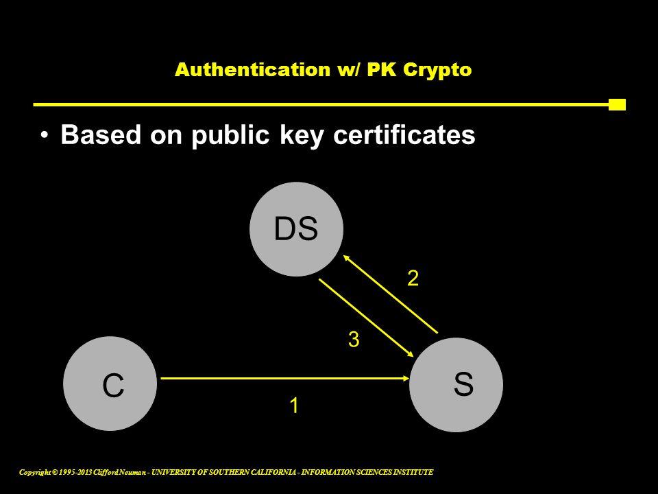 Authentication w/ PK Crypto