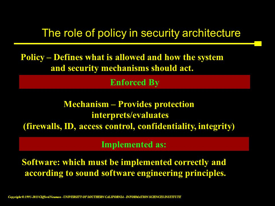 The role of policy in security architecture