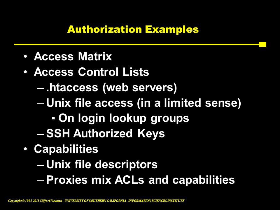 Authorization Examples