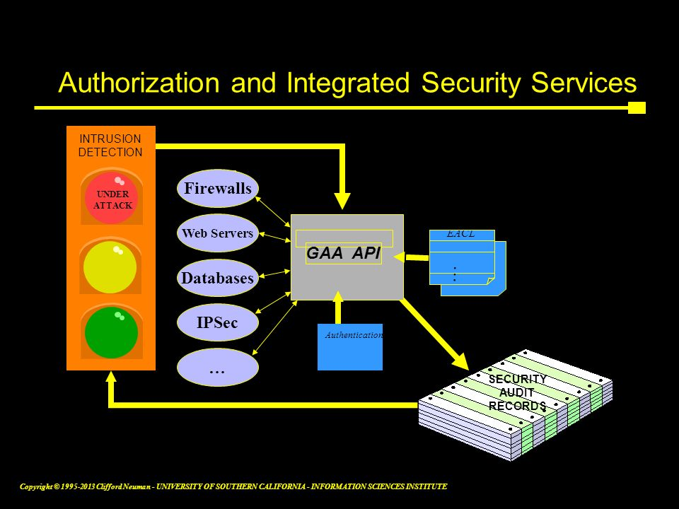 Authorization and Integrated Security Services