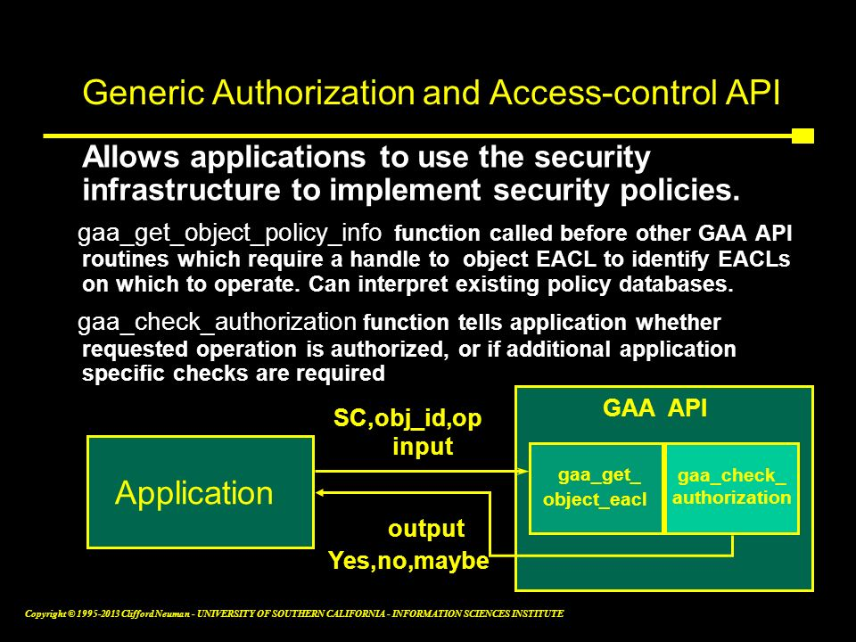 Generic Authorization and Access-control API