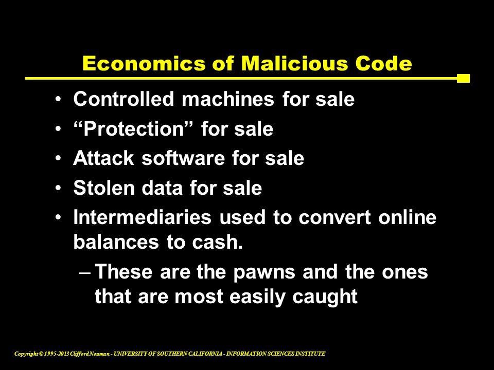 Economics of Malicious Code