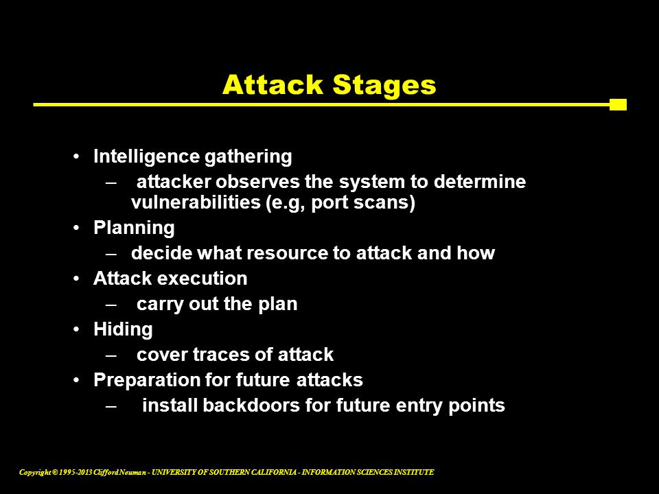 Attack Stages Intelligence gathering