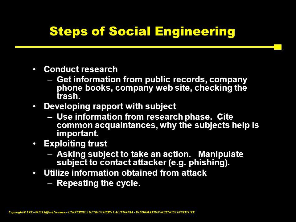 Steps of Social Engineering