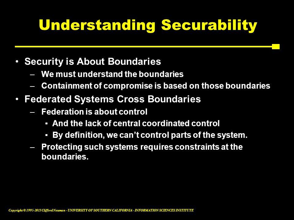 Understanding Securability