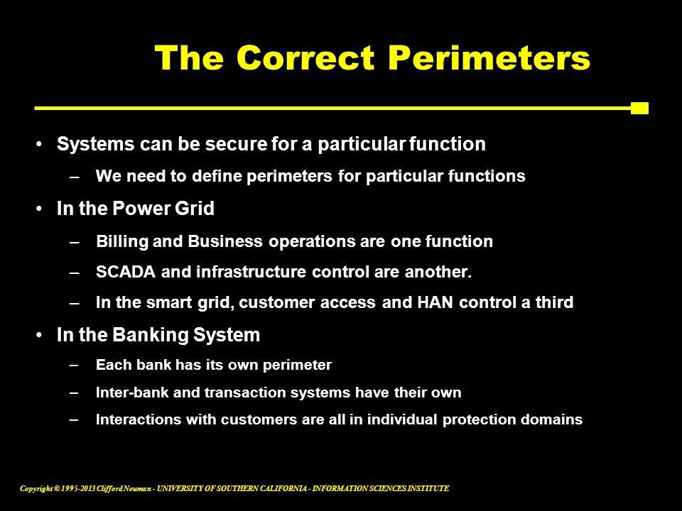 The Correct Perimeters