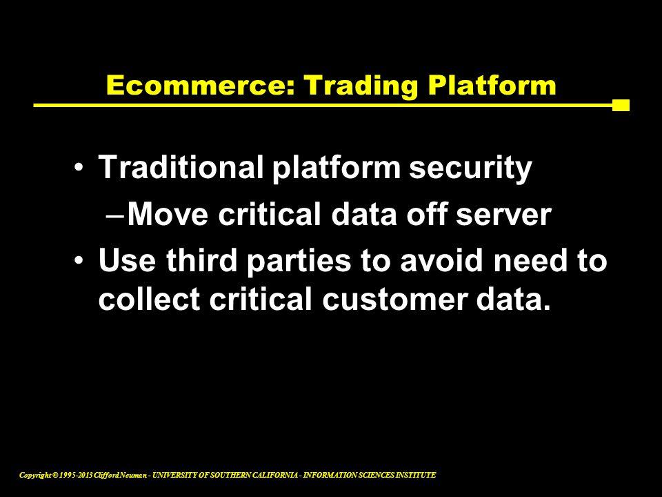 Ecommerce: Trading Platform