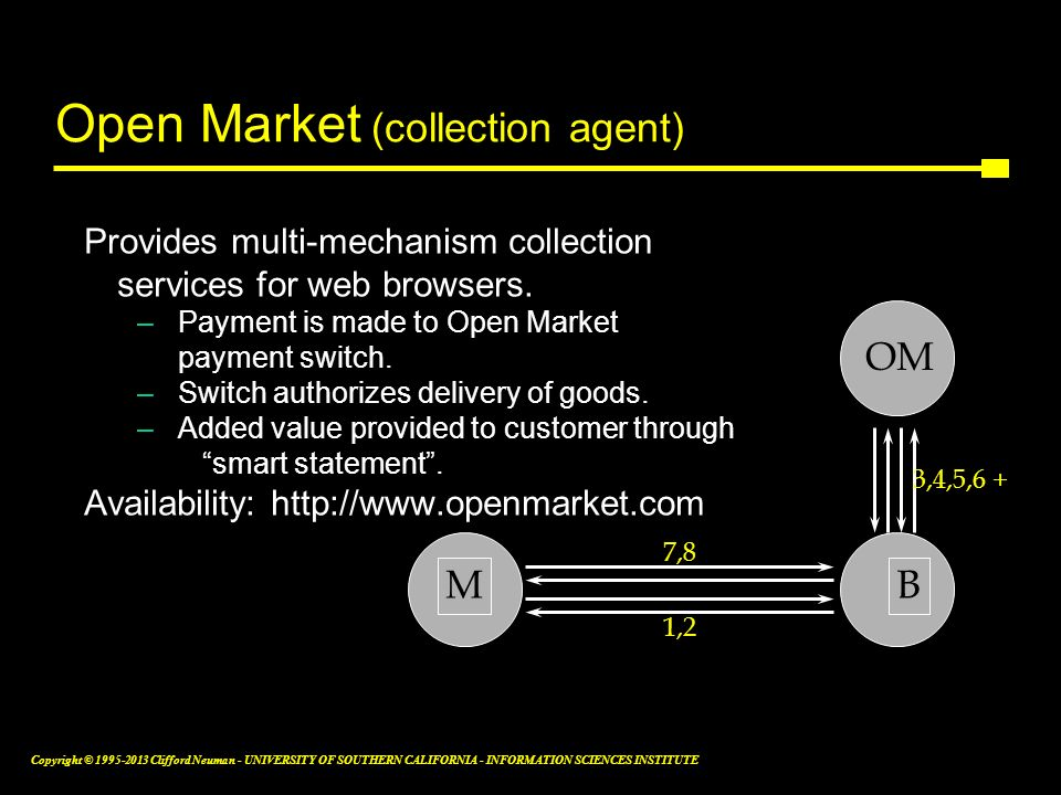 Open Market (collection agent)
