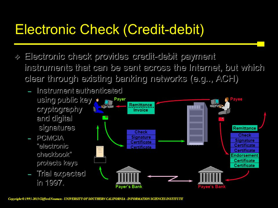 Electronic Check (Credit-debit)