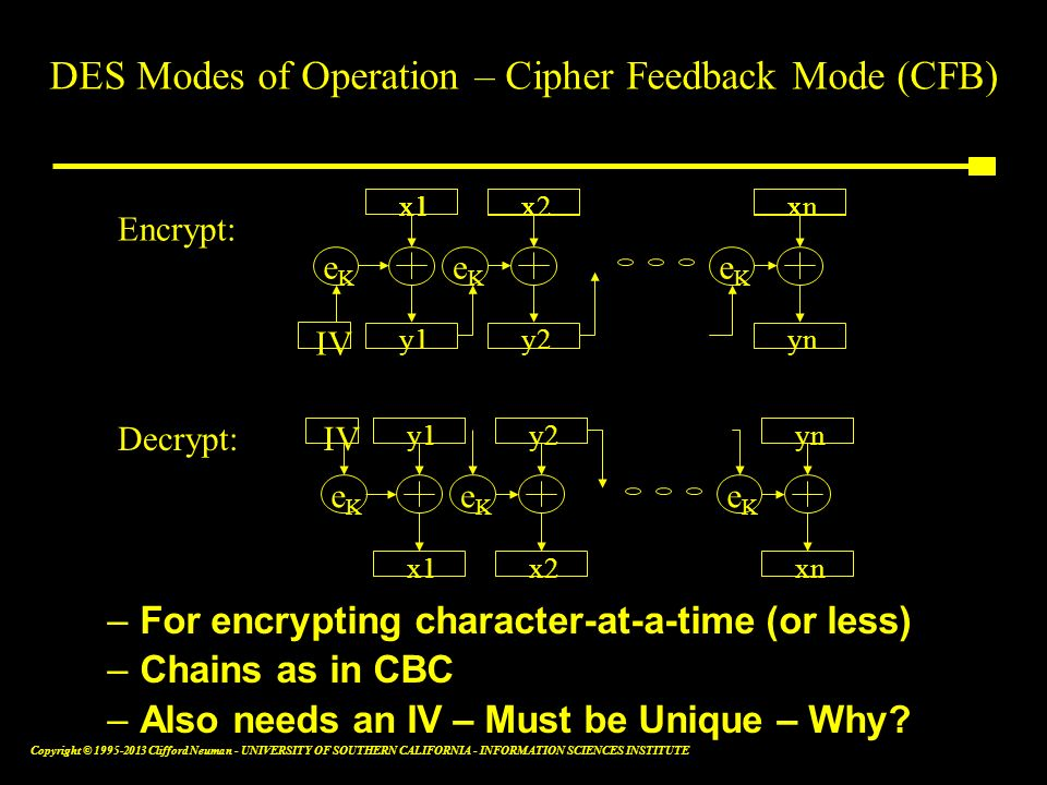 DES Modes of Operation – Cipher Feedback Mode (CFB)