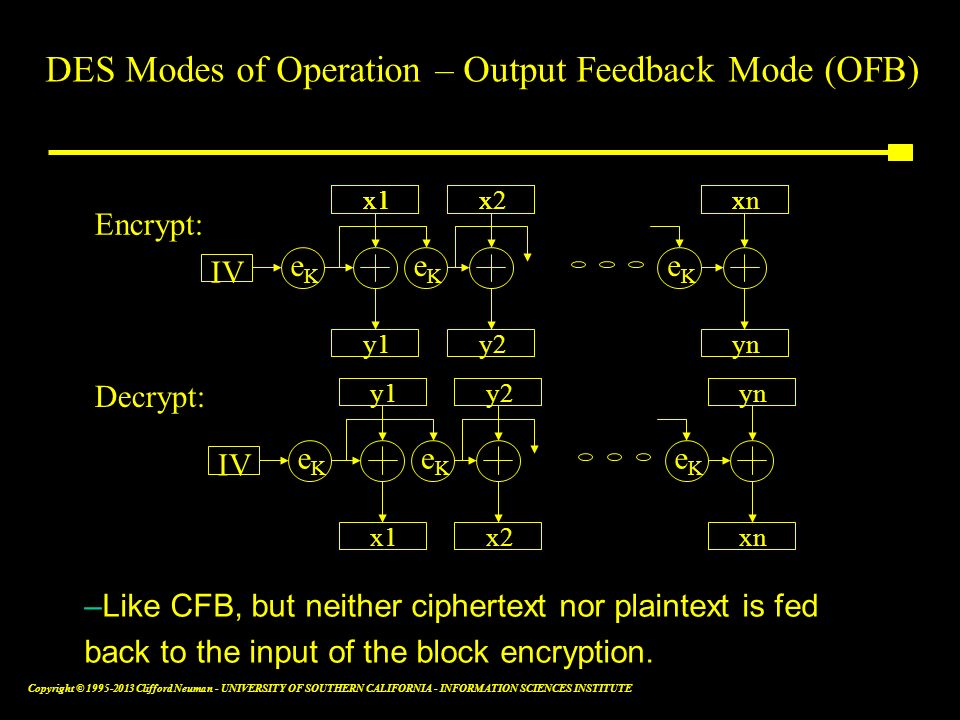 DES Modes of Operation – Output Feedback Mode (OFB)