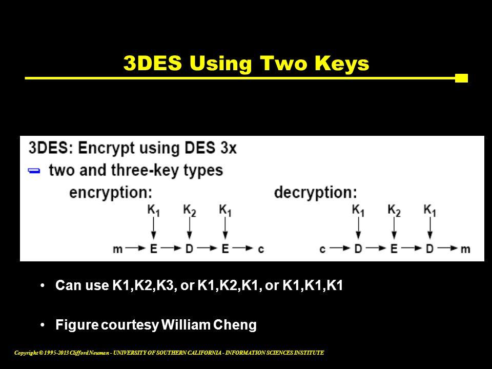 3DES Using Two Keys Can use K1,K2,K3, or K1,K2,K1, or K1,K1,K1