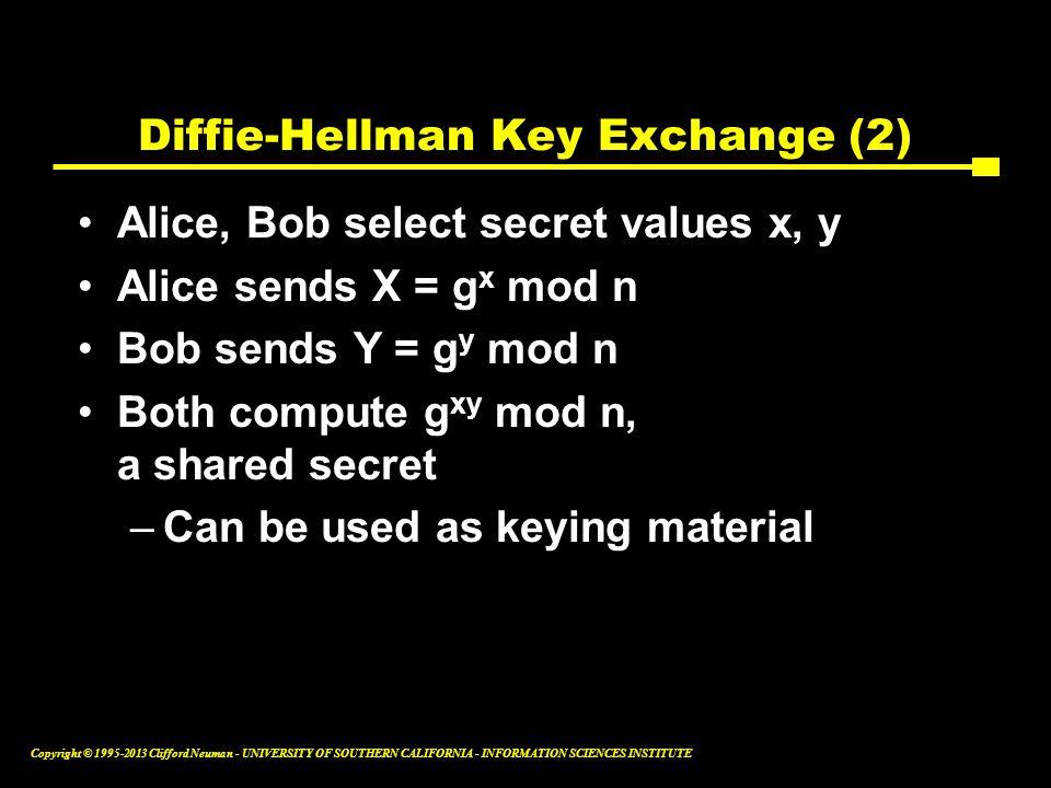 Diffie-Hellman Key Exchange (2)