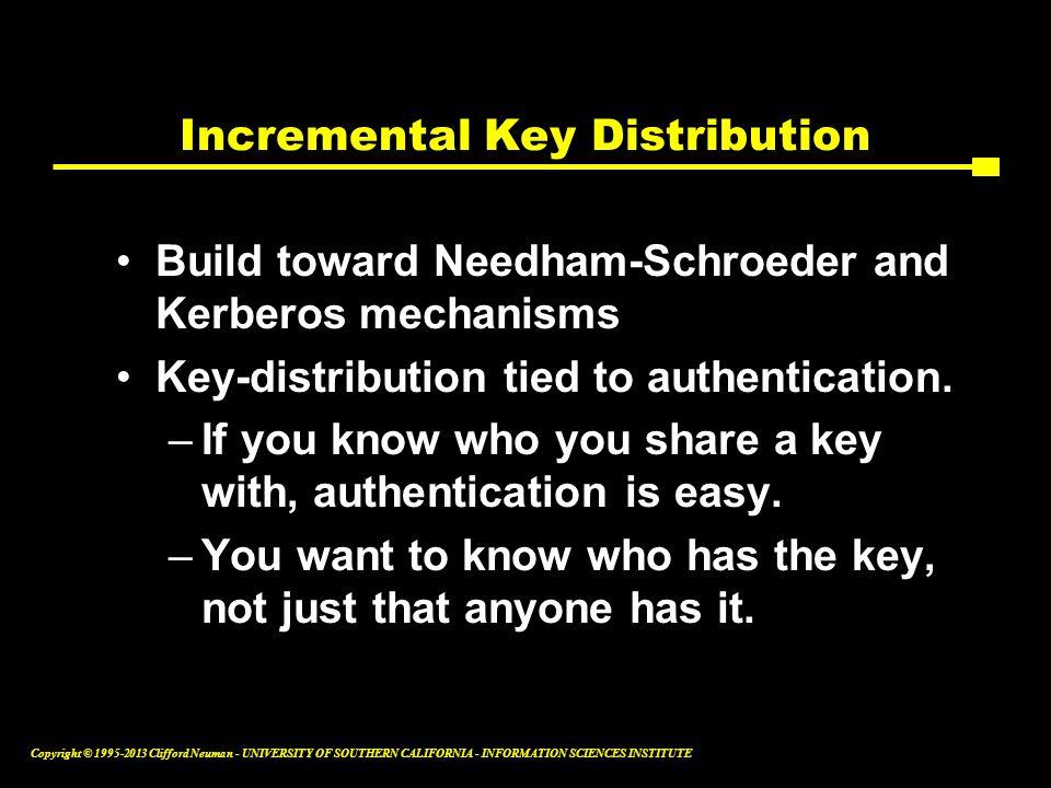 Incremental Key Distribution