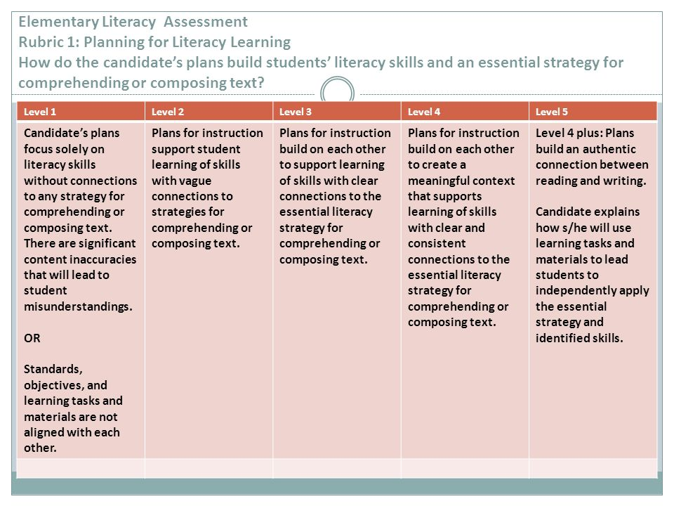 qca writing assessment guidelines levels 3 and 4
