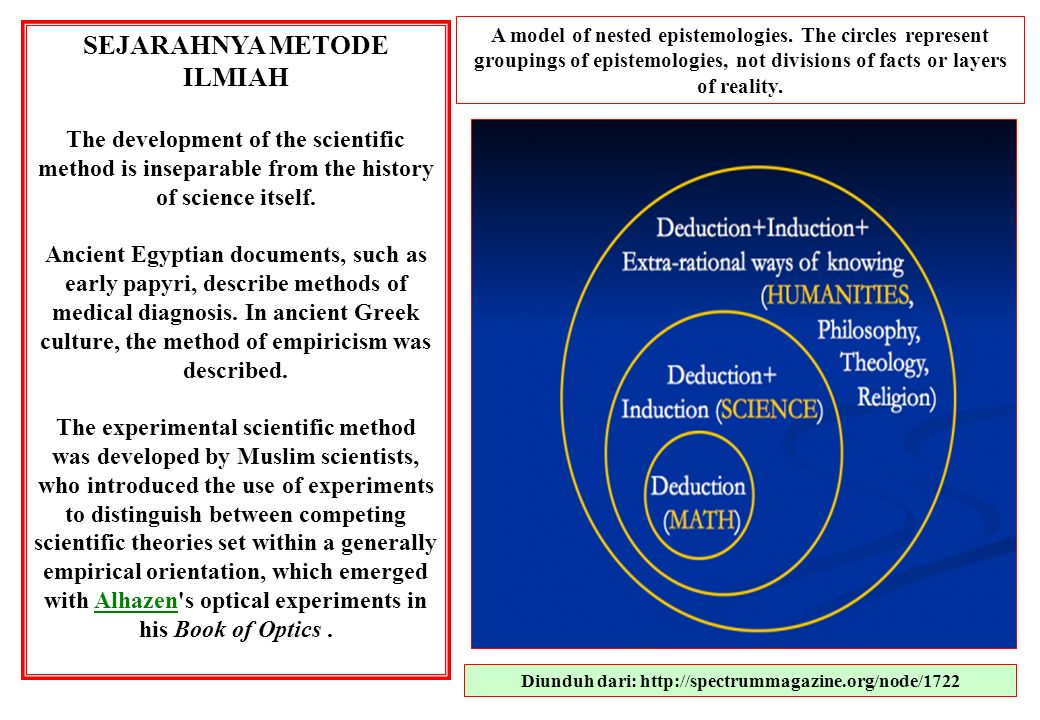 history scientific method The scientific method is a generalized history of the scientific method interest is not a strictly scientific question and the scientific method offers no.