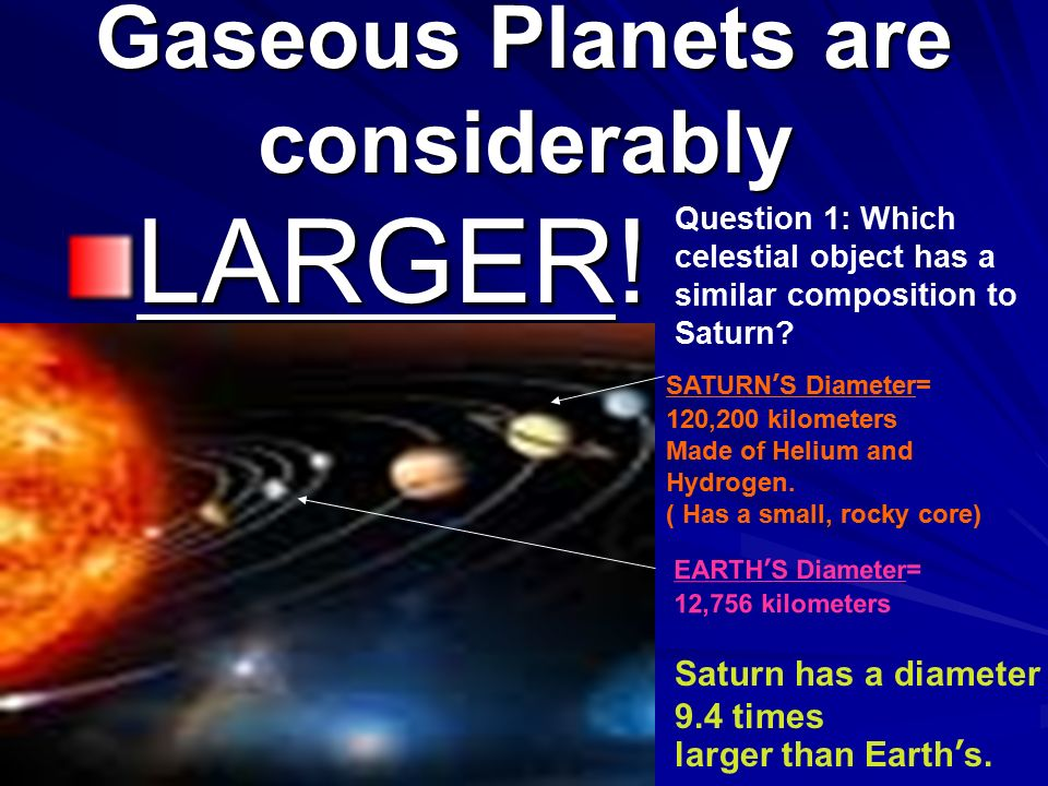 Gaseous Planets are considerably