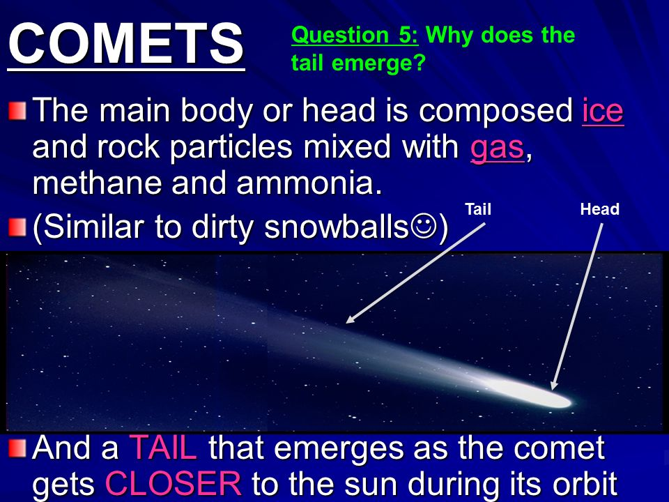 COMETS Question 5: Why does the tail emerge The main body or head is composed ice and rock particles mixed with gas, methane and ammonia.