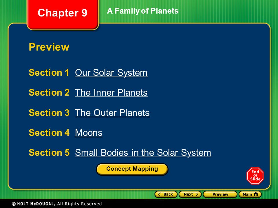 Preview Section 1 Our Solar System Section 2 The Inner Planets Ppt