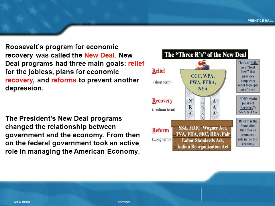 the new deal and economic recovery Case, we cite some important economic benefits of new deal–era laws in the two   show that new deal legislation slowed the recovery from the depression in.