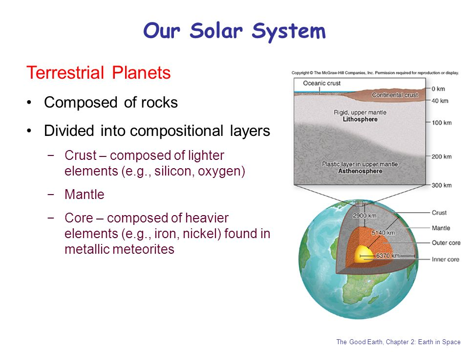 Chapter 2: Earth in Space - ppt download