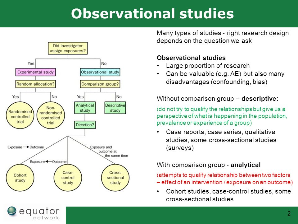 What observational learning entails: A case study ...