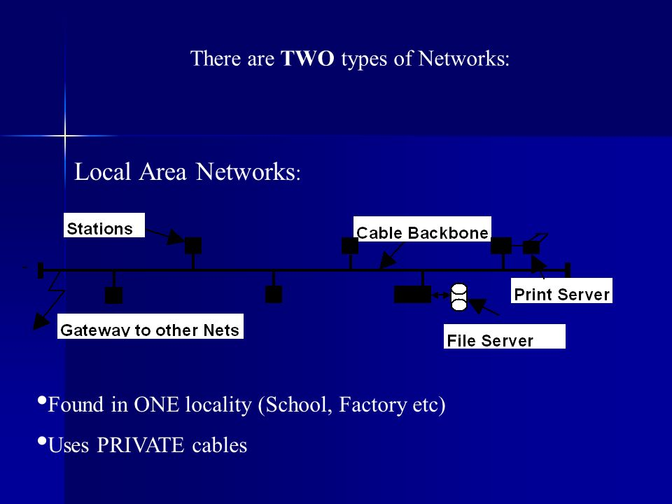 There are TWO types of Networks: