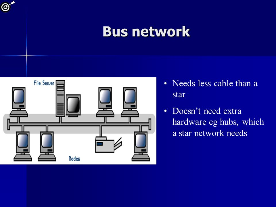 Bus network Needs less cable than a star
