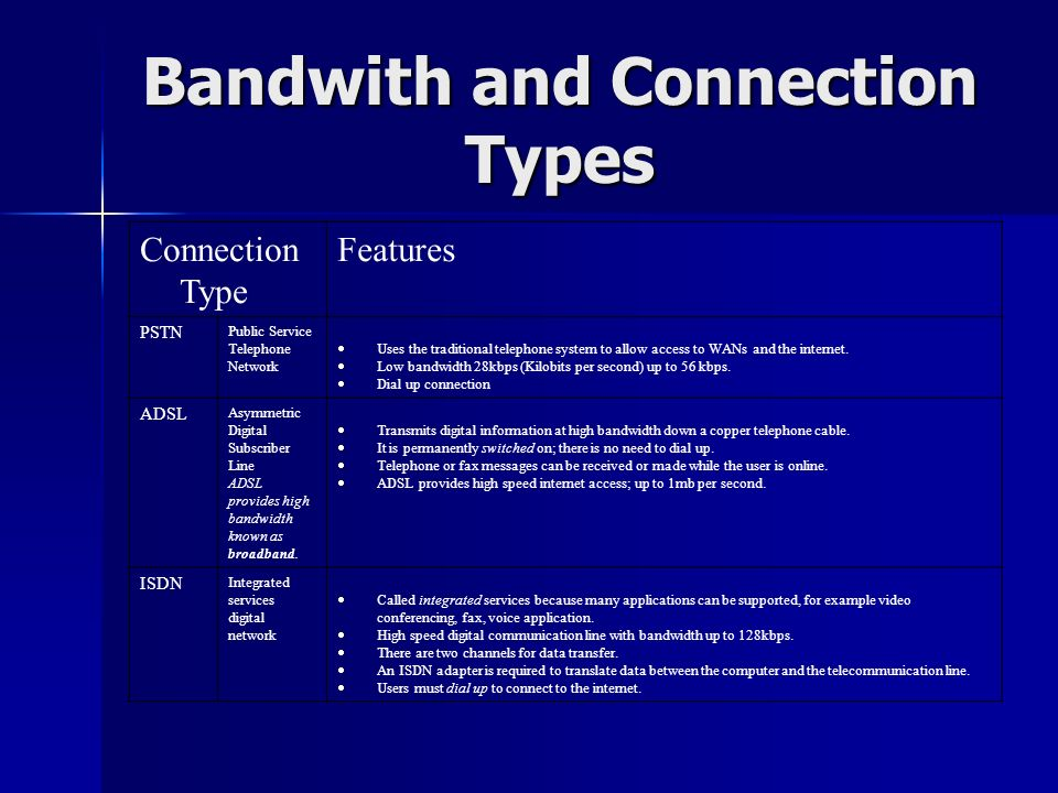 Bandwith and Connection Types